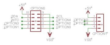BleuettePi: Input / Output
